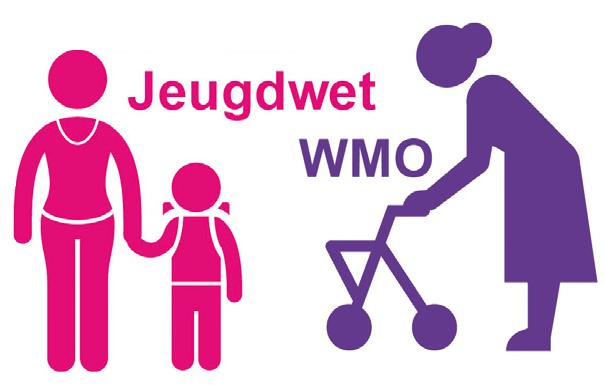 van jeugdwet naar WMO